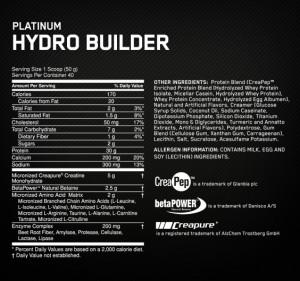 hydrobuilder-facts-300x281